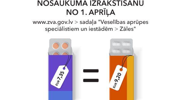 ZVA ziņo par visu jaunāko informāciju saistībā ar zāļu SNN ieviešanu receptēs