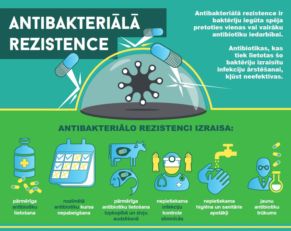 antibiotiku_infografika