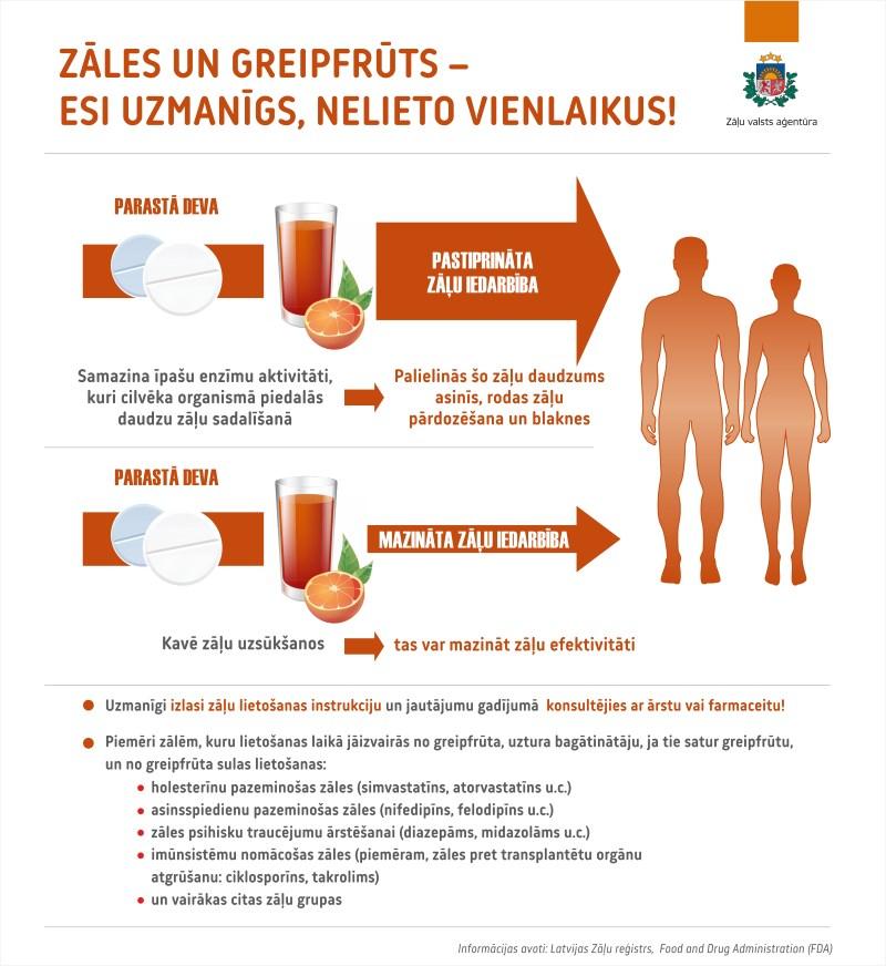 infografika-zales-greipfruts-20161230