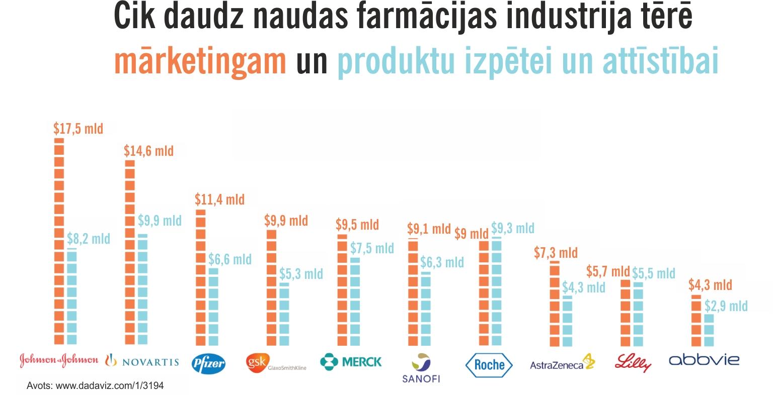 infografika_marketing_vs_rd