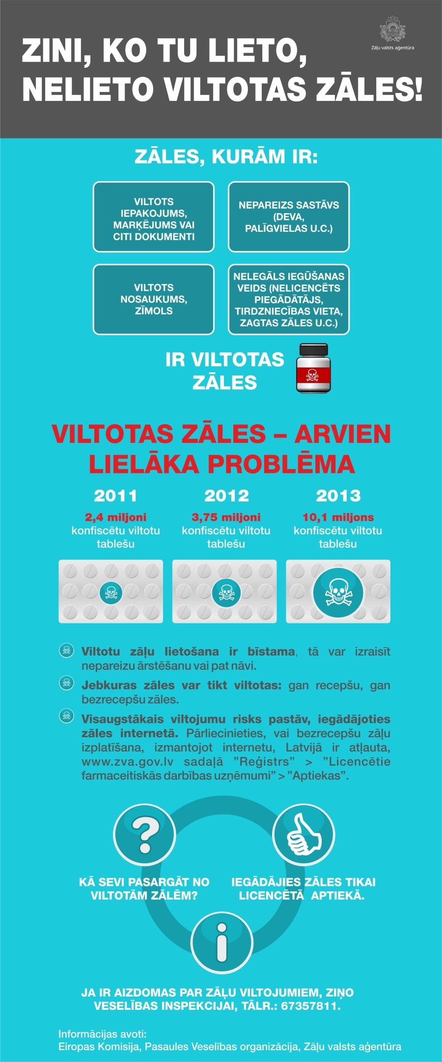 ZVA_infografika_viltotas_zales