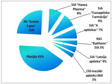 apt-stat-2013-3