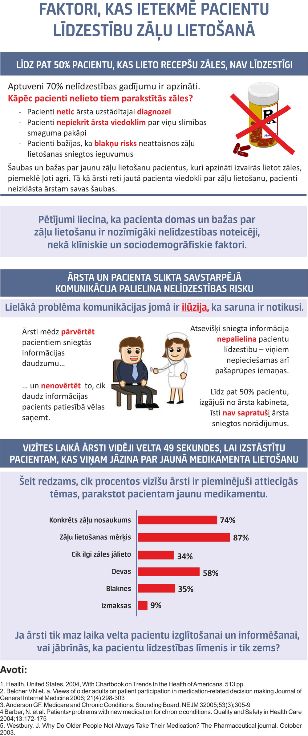 infogr_lidz